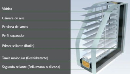 Sunflex cristaleria galindo teruel - Ventana con persiana integrada ...